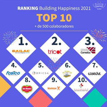 Graficas RANKING_top 10 GRANDES-1