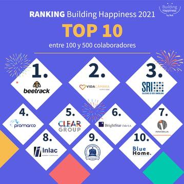 Graficas RANKING_top 10 MEDIANAS-2